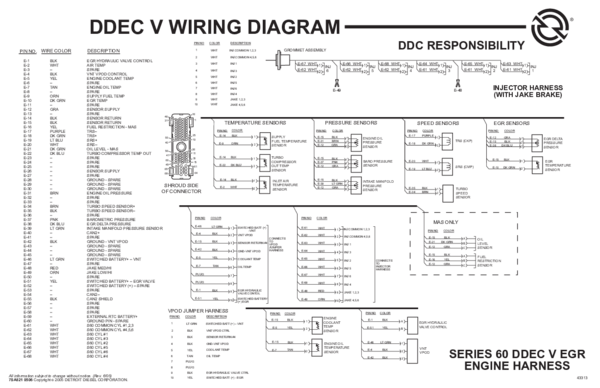 ddec 2 injector wiring diagram blaupunkt 520 radio iii pdf 5 data schematics u2022ddec v