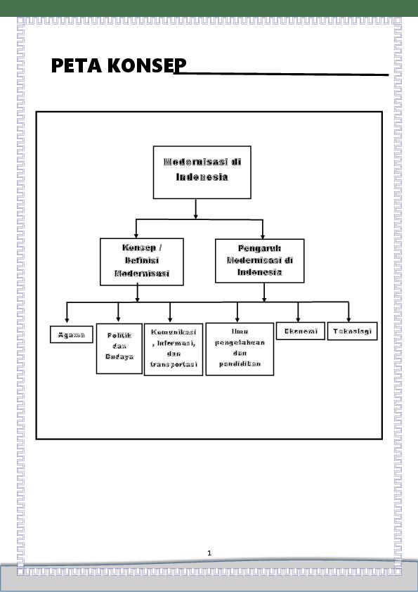Contoh Modernisasi Bidang Politik : contoh, modernisasi, bidang, politik, TERPADU, Rifda, Academia.edu