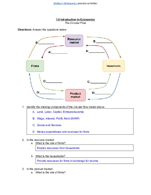 Circular Flow Of Economic Activity Worksheet Answer Key : circular, economic, activity, worksheet, answer, .0Circular, Flowpracticeactivity, ANSWERKEY, Academia.edu
