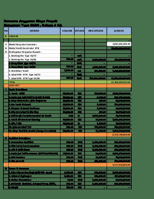 Cara Menghitung Volume Bangunan Excel : menghitung, volume, bangunan, excel, Contoh, Instalasi, Listrik, Rumah, Format, Excel, Sekitar