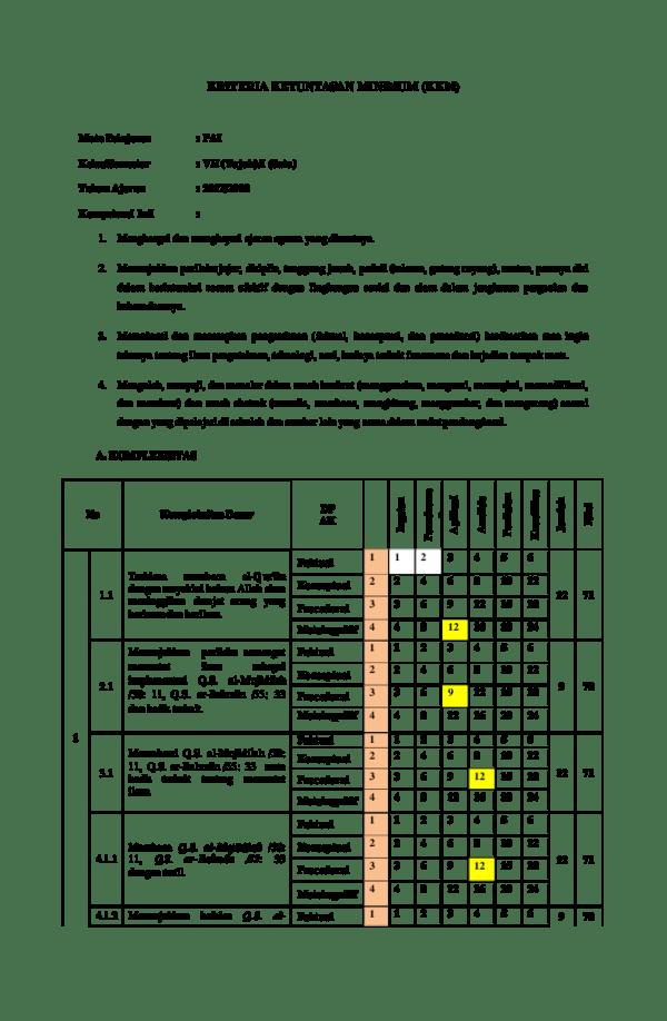 Download Kkm Kurikulum 2013 Sd Kelas 1 Revisi 2017 : download, kurikulum, kelas, revisi, Kurikulum, Revisi, IlmuSosial.id