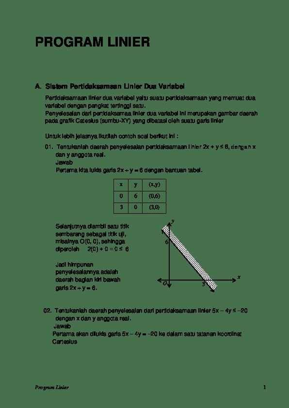Soal Pertidaksamaan Linear : pertidaksamaan, linear, 01-Sistem, Pertidaksamaan, Linier, Variabel, -www.defantri.com-.docx, Rizki, Kurniawan, Academia.edu