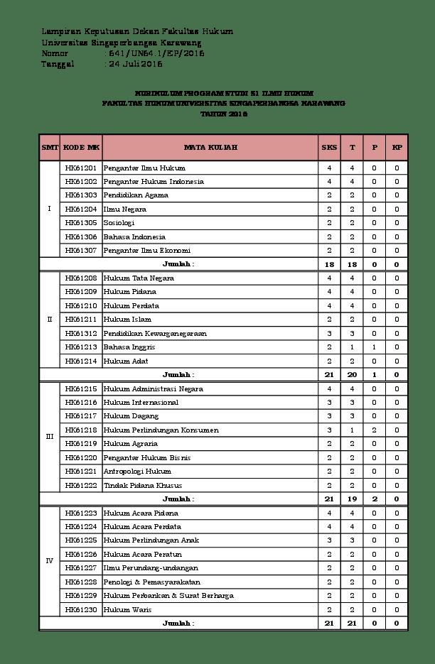 Jurusan Di Unsika : jurusan, unsika, Kurikulum, Hukum, Fakultas, Unsika, Academia.edu