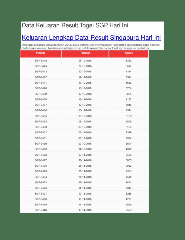 Angka Keluar Singapura : angka, keluar, singapura, Keluaran, Togel, Singapore, Keluar, Singapura, Akurat