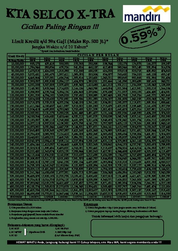 Tabel Kta Mandiri : tabel, mandiri, Tabel, Angsuran, Mandiri, Tenor, Tahun, Berbagai
