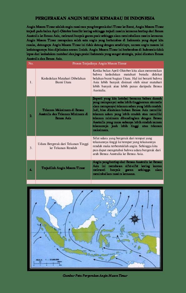 Pengertian Angin Muson : pengertian, angin, muson, Gambar, Angin, Muson, Barat, Timur