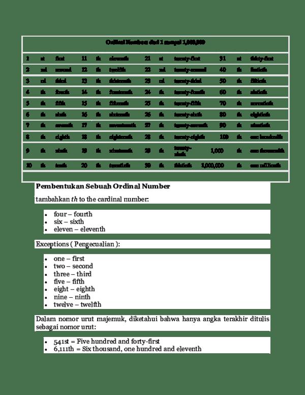 Angka Ordinal : angka, ordinal, Ordinal, Numbers, Sampai, 1.docx, Noven, Academia.edu