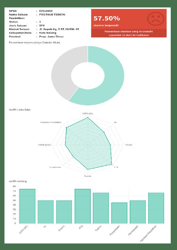 Macam Macam Grafik : macam, grafik, Grafik, Nakhlan, Academia.edu