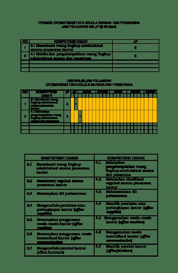 Contoh Soal Essay Administrasi Sarana Dan Prasarana Soal Cute766
