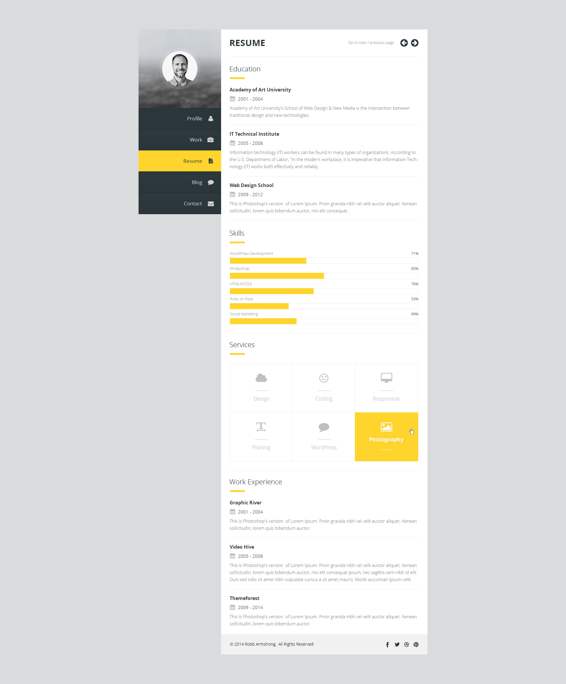 Envato Resume Templates Premium Layers Html Vcard And Resume Template By