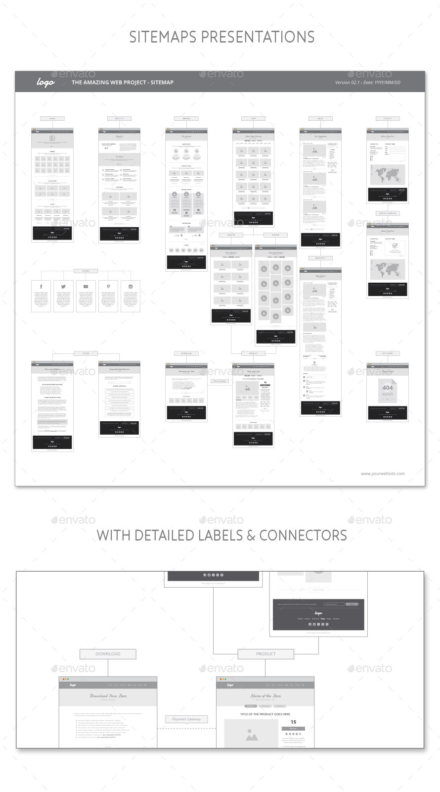 Ux Workflow  Wireframe And Sitemap Creator By Sargatal2