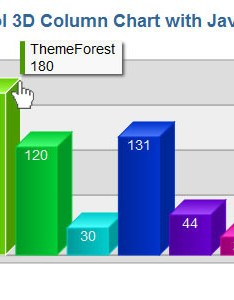 also javascript  jquery ratings charts from codecanyon rh