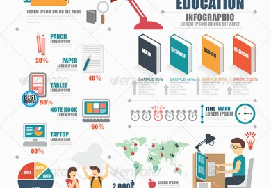 Education Infographics On Pinterest Education