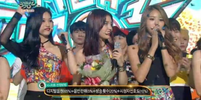 """Watch: I.O.I Gets 4th Win For """"Whatta Man"""" On """"Music Bank,"""" Performances By EXO, VIXX, Jun.K, And More"""
