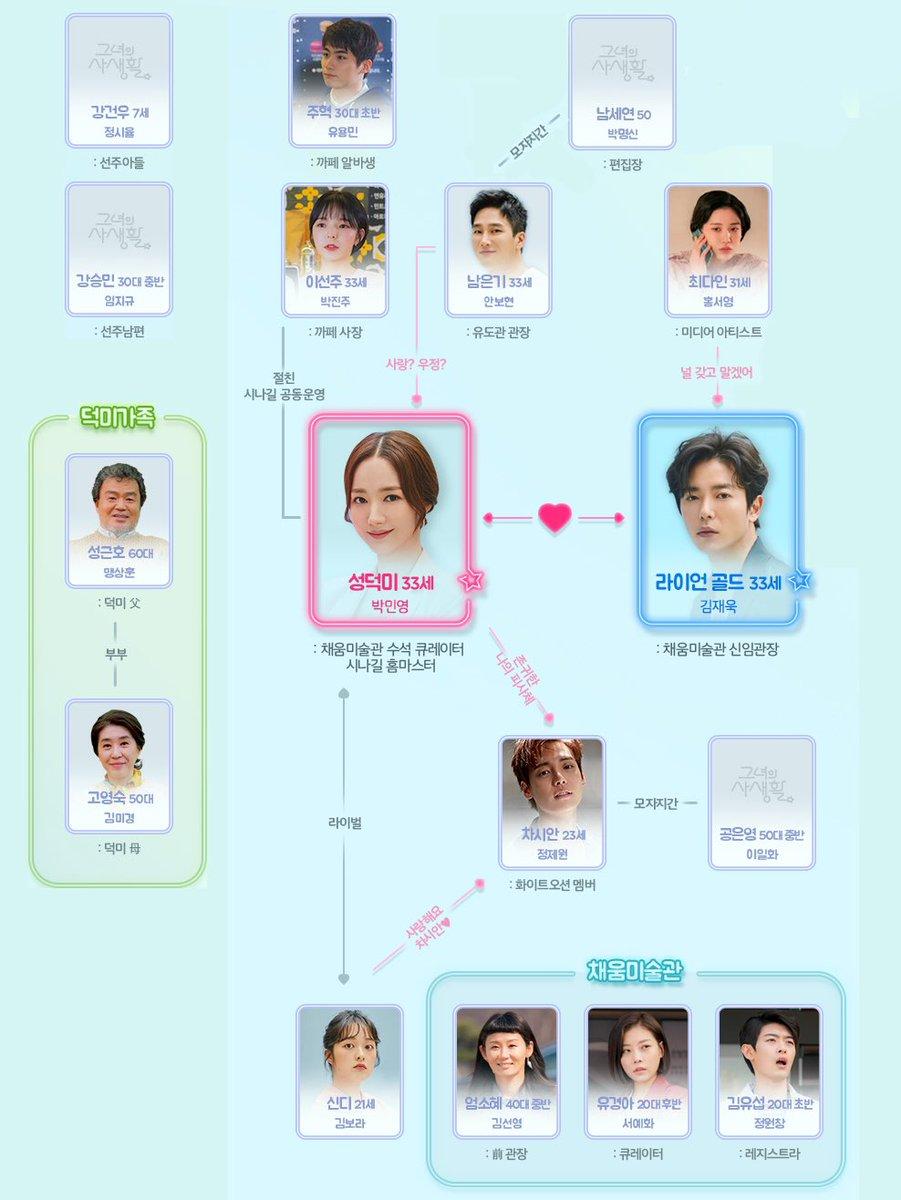 My Ahn Chart : chart, Chart, Gallery