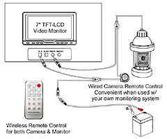 Omni-direction Remote Control 360 deg Panning Underwater