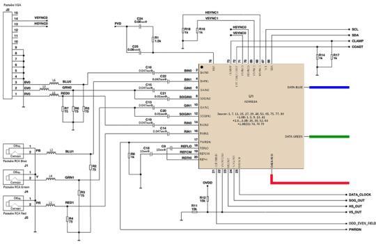 Digitizer Videó Ellenőrzési séma (ADC) AD9983A
