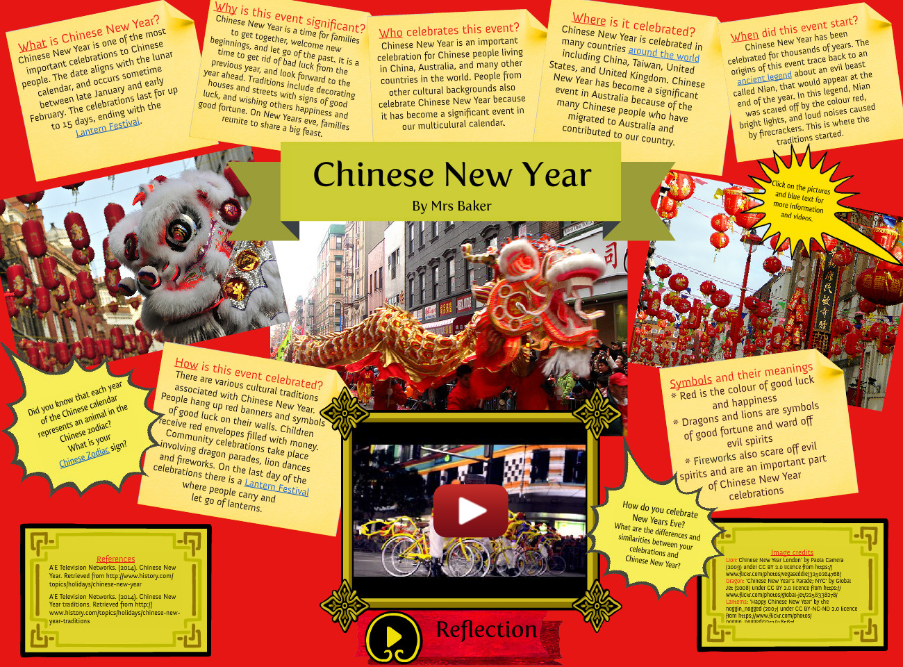 Chinese New Year History Channel