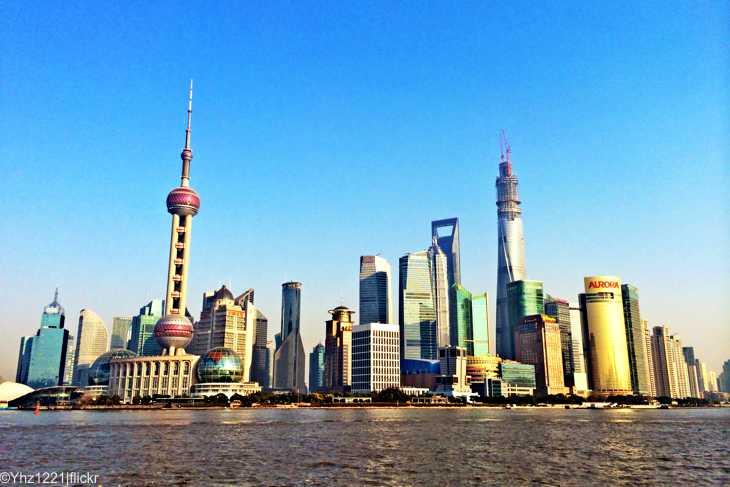 Wirtschaft China