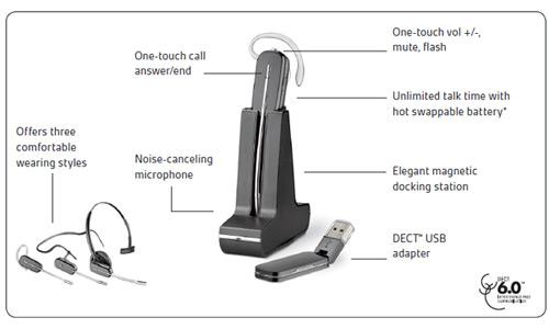Plantronics W440-M Savi Convertible Wireless PC Headset