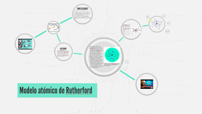Modelo Atómico De Rutherford By Carlos S Cuello On Prezi