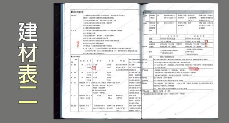 惠宇觀市政社區 介紹 建材表 佩君 098-364-505
