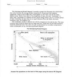 h r diagram ws jpeg  [ 2550 x 3300 Pixel ]