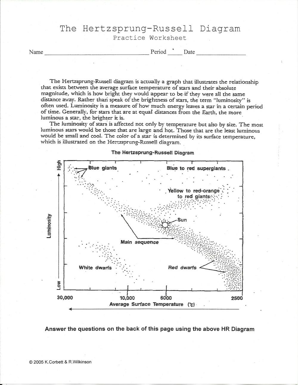 medium resolution of h r diagram ws jpeg