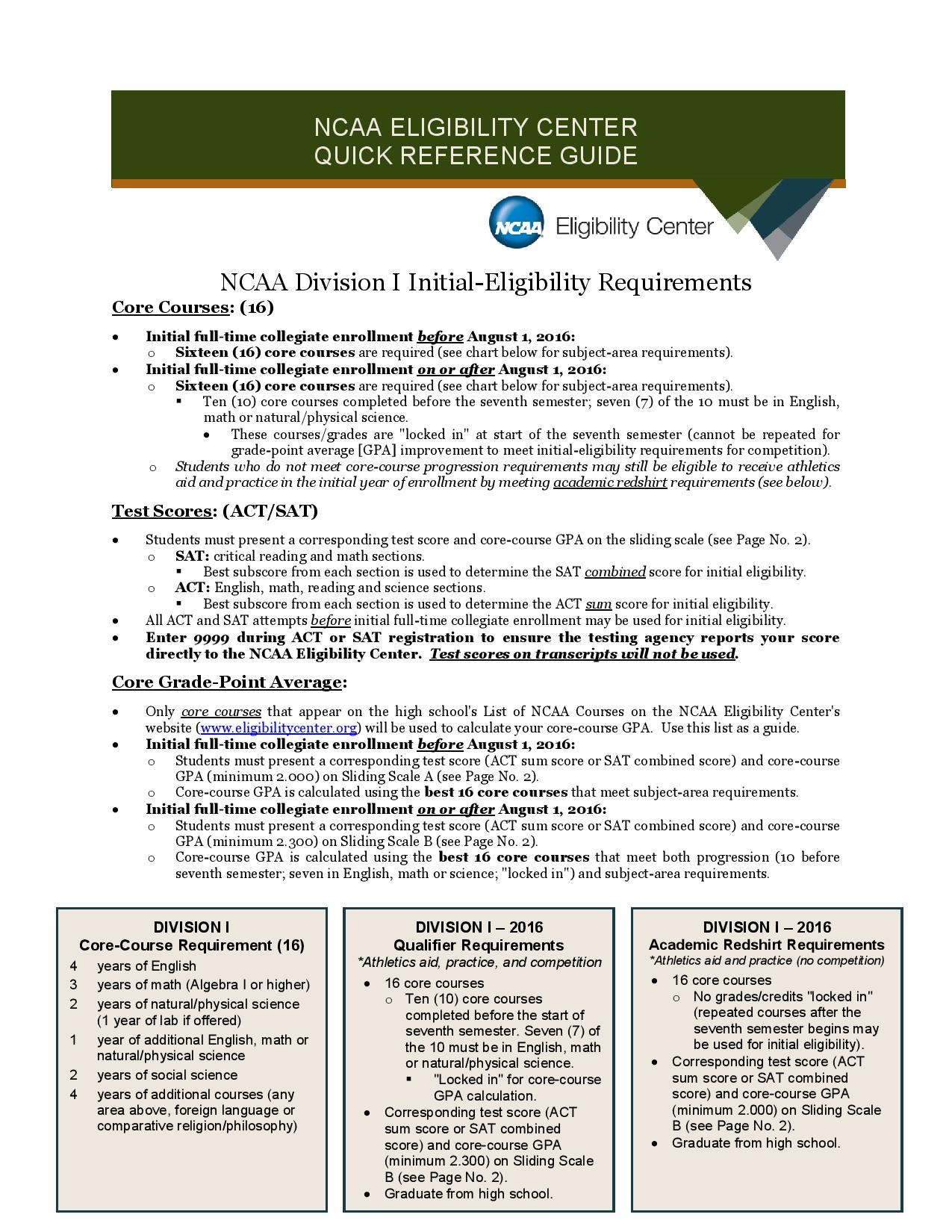 Ncaa Eligibility Counseling Lawndale High School