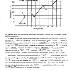 Phase Change Of Water Diagram Fender Strat Wiring Left Handed Worksheet Changes State Fun