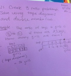 hw create 3 ratio problems using tape diagrams and double number lines [ 2592 x 1936 Pixel ]