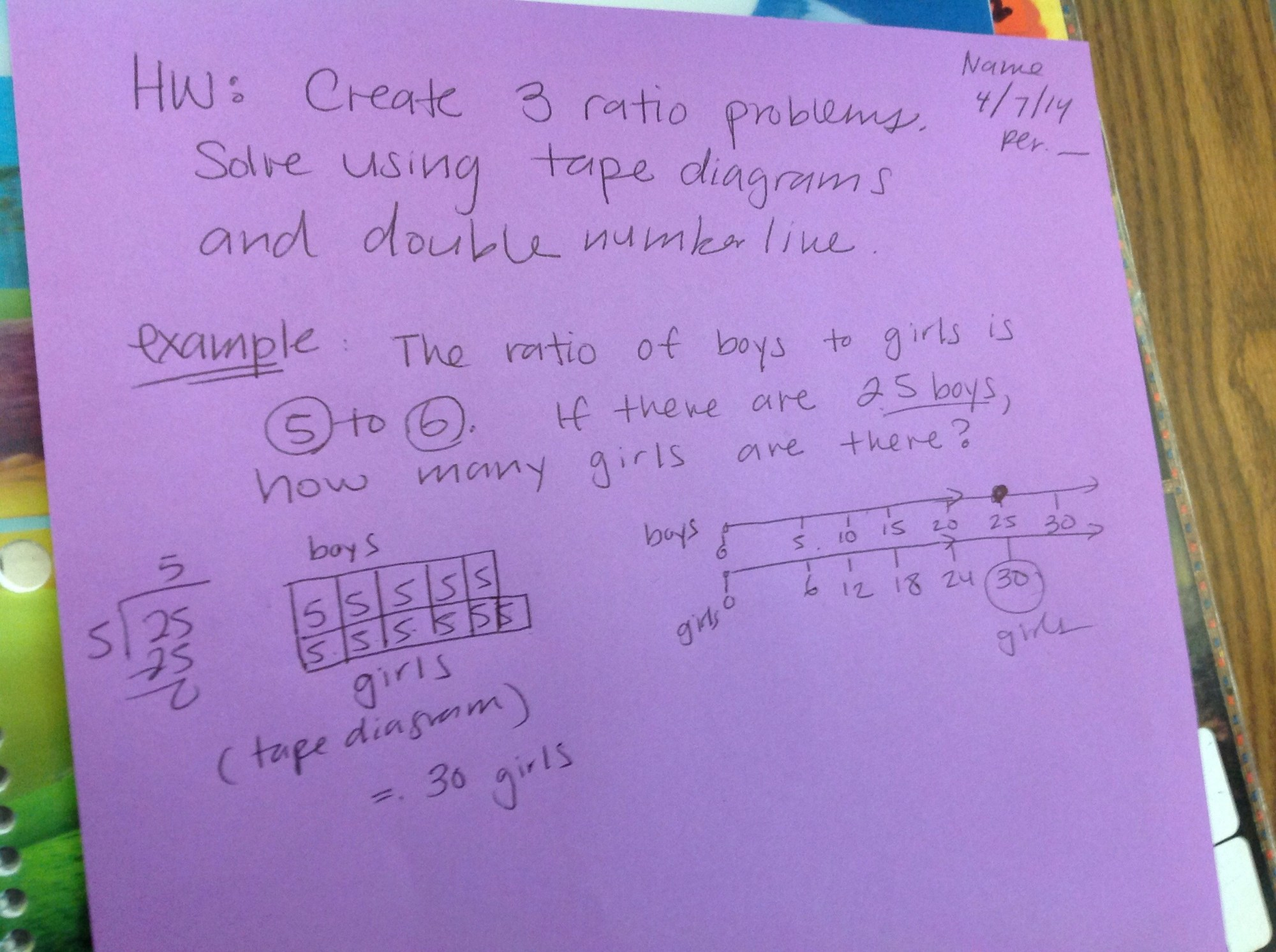 hight resolution of hw create 3 ratio problems using tape diagrams and double number lines