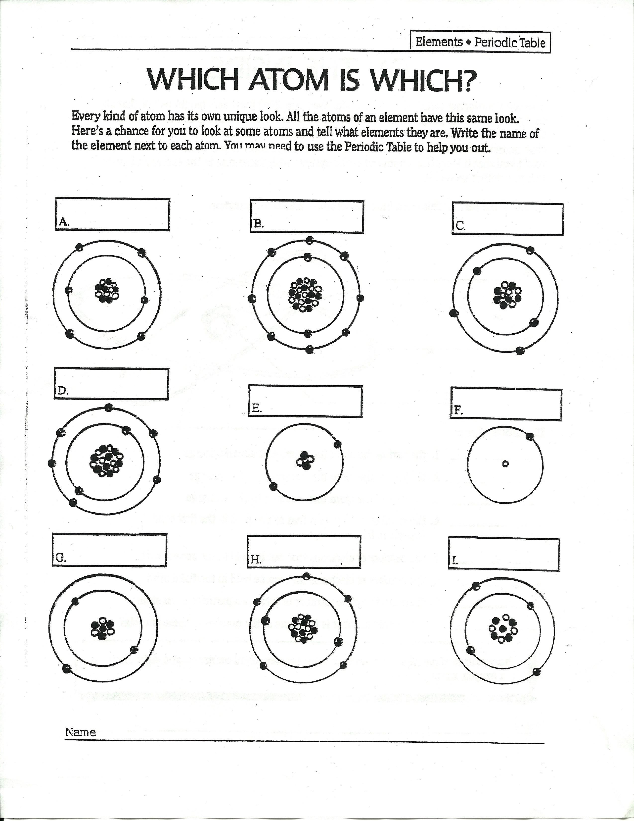 Label The Diagram Of An Atom Worksheet