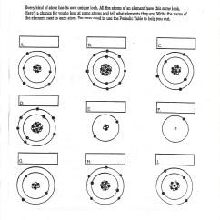 Hr Diagram Worksheet Middle School Holden Vt Wiring Vs Modore Dynantefo Activity Answers Best Library Due Friday November 7 Alvarado Intermediate