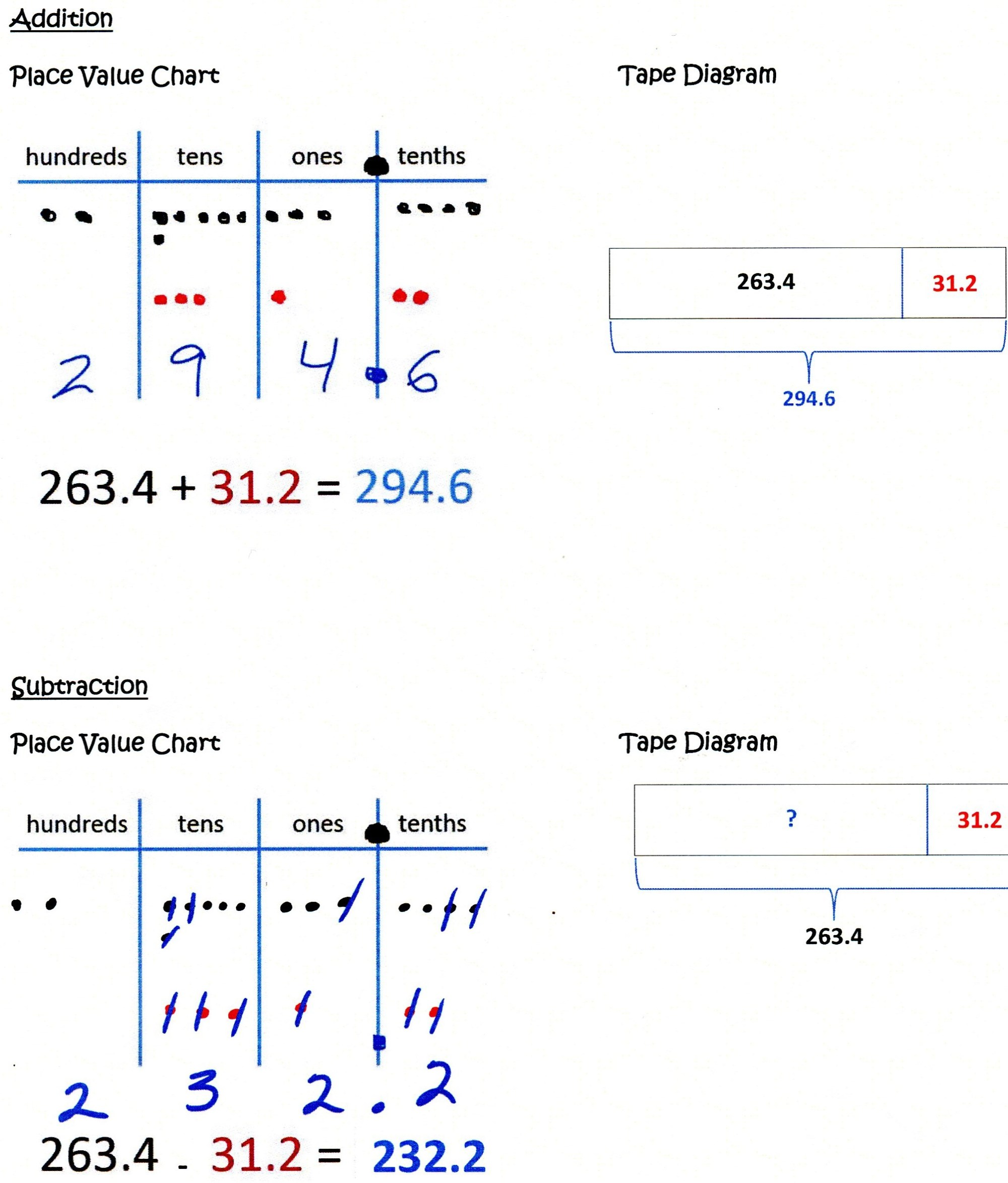hight resolution of place value chart and tape diagram for addition subtraction