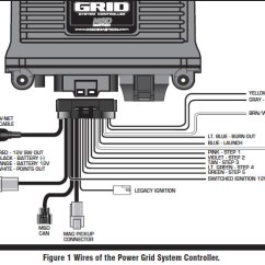Msd Wiring Diagrams Ford F250 7 Pin Trailer Diagram How To Install An Power Grid System On Your 1979-1995 Mustang | Americanmuscle