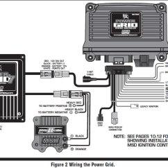Msd Dis 2 Wiring Diagram Onan 4000 Generator Remote Start Switch 3 Step 4 ~ Elsalvadorla