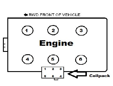 97 Ford 4 6 Wiring Diagram Get Free Image, 97, Free Engine