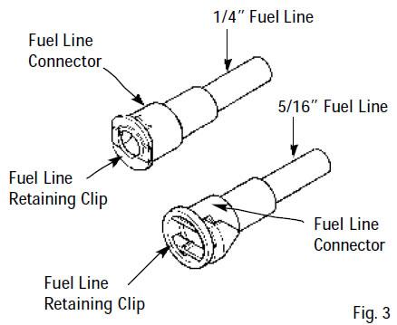 Fuel Line Measurements, Fuel, Free Engine Image For User