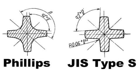 What screwdriver for Pentax lens screws?: Pentax SLR Talk