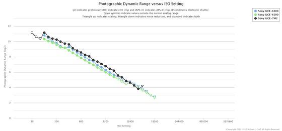 Re: Washington DC w/ A6500 + 18-105: Sony Alpha / NEX E