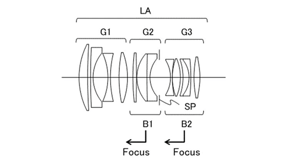 Canon patent application teases full-frame 'soft-focus