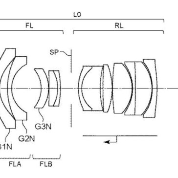 Canon patent application reveals optical designs for three F2.8 ultra-wide RF mount lenses