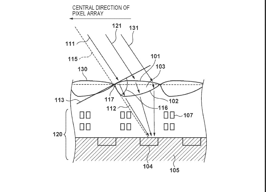 Canon applies to patent double-sided micro lenses designed