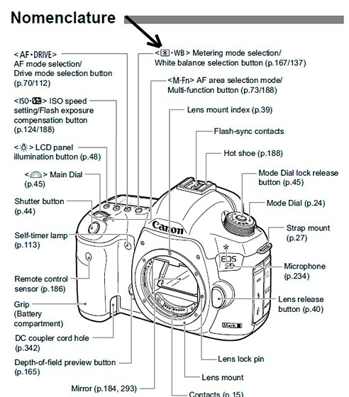 Question About David Busch's 5D MK III Book: Canon EOS-1D