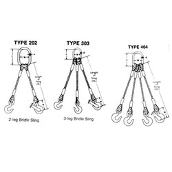 Wire Rope Slings Suppliers, Manufacturers & Dealers in