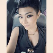 2015 -celebrity female hairstyle