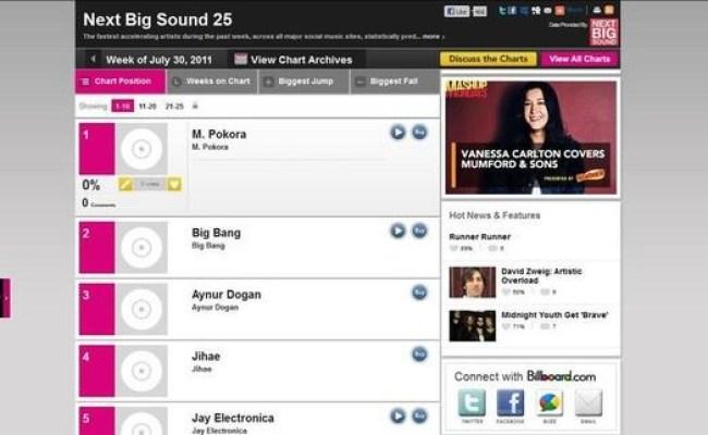 Big Bang Ranks 2 On Billboard S Next Big Sound 25 Chart