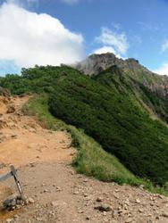 中岳のコル