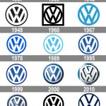 Volkswagen Logo And Symbol History And Evolution